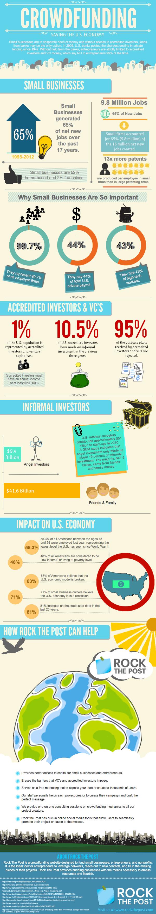 Cómo el crowdfunding puede salvar la economía