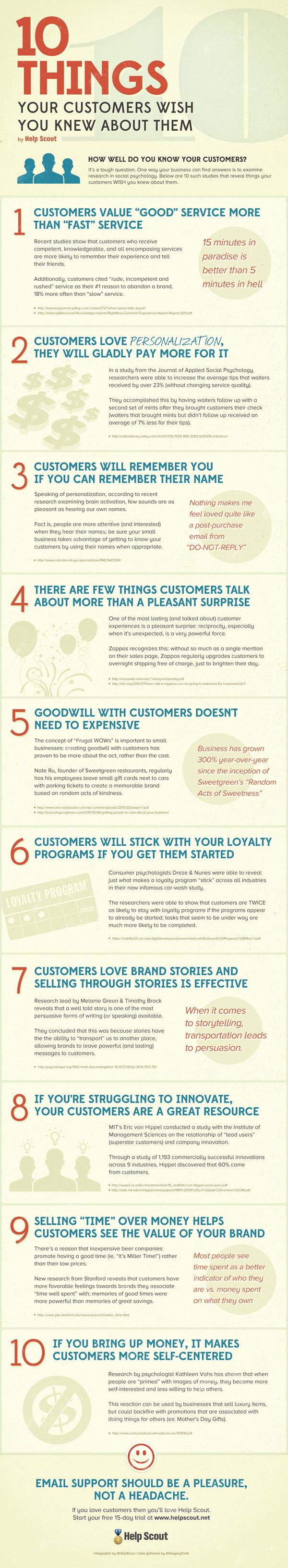 10 cosas que debes conocer sobre tus clientes