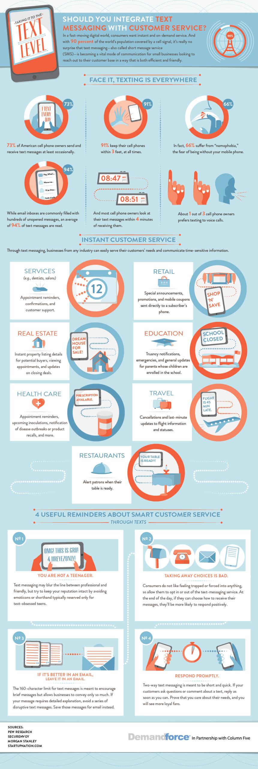 ¿Hay que usar mensajes de texto en la atención al cliente?