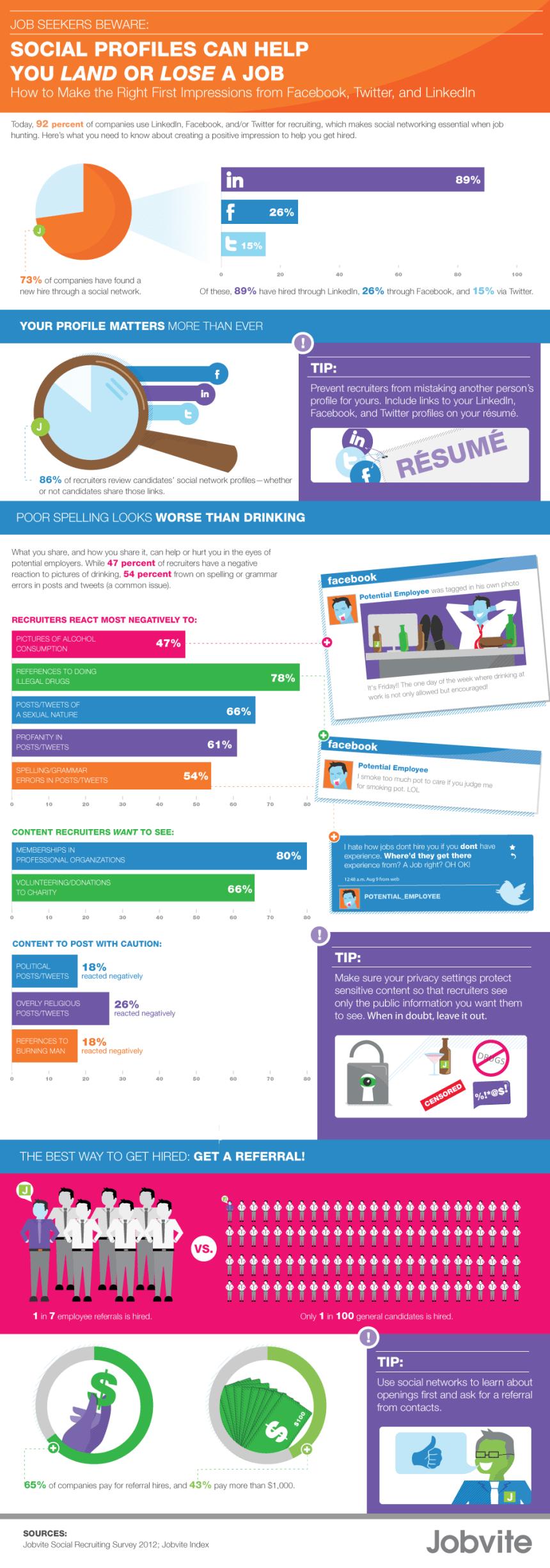 Tu perfil en redes sociales puede ayudarte a encontrar o perder un trabajo