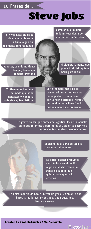 10 Frases Célebres De Steve Jobs Infografia Infographic