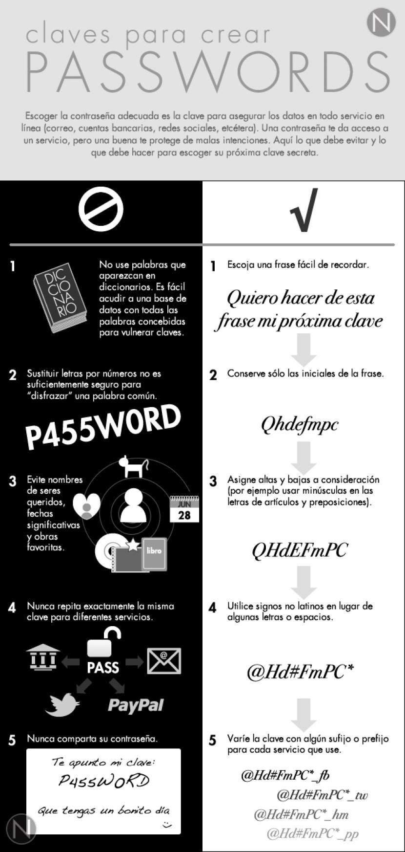 Claves para crear passwords