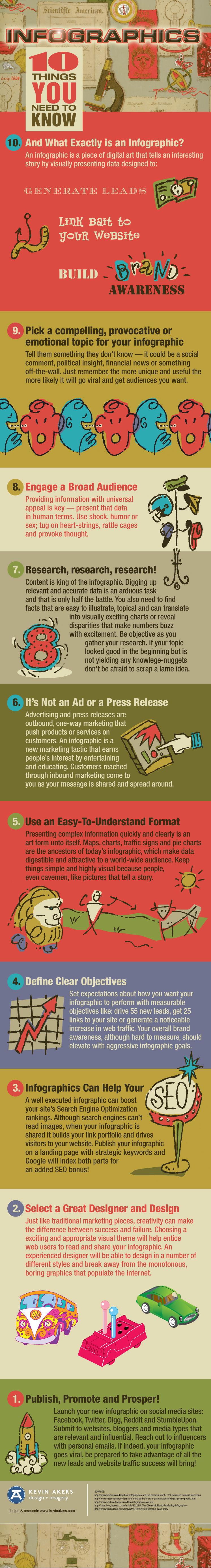 10 cosas que debes conocer sobre las infografías