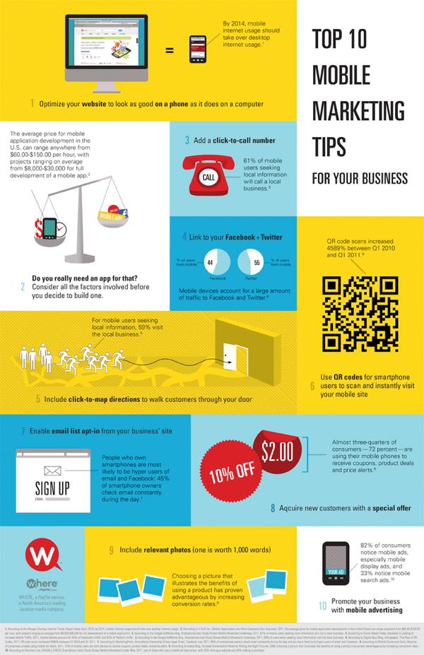10 consejos de marketing móvil