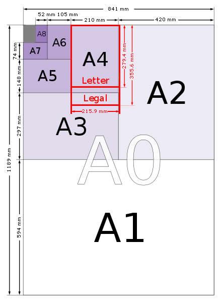 Tamaños de papel desde A0 hasta A8