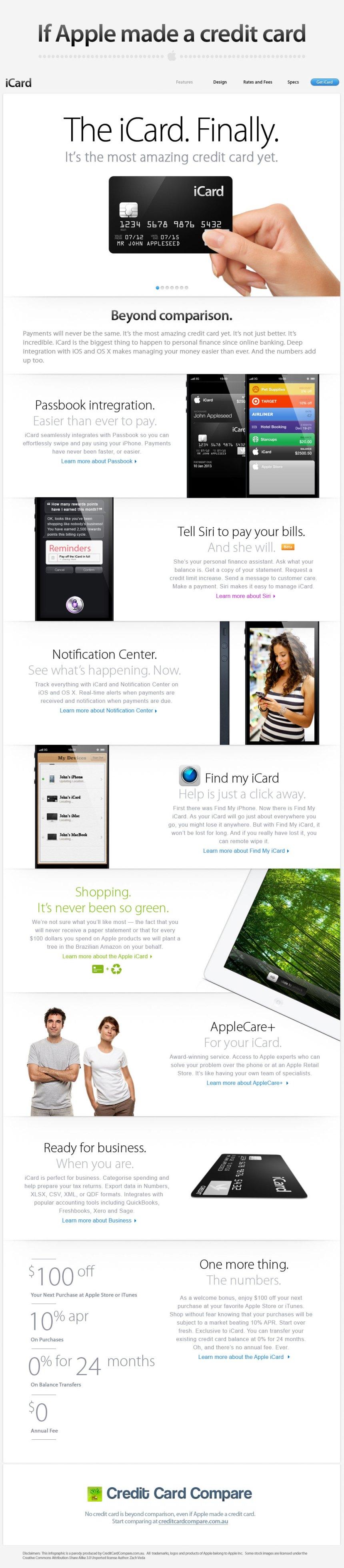 Si Apple creara una tarjeta de crédito