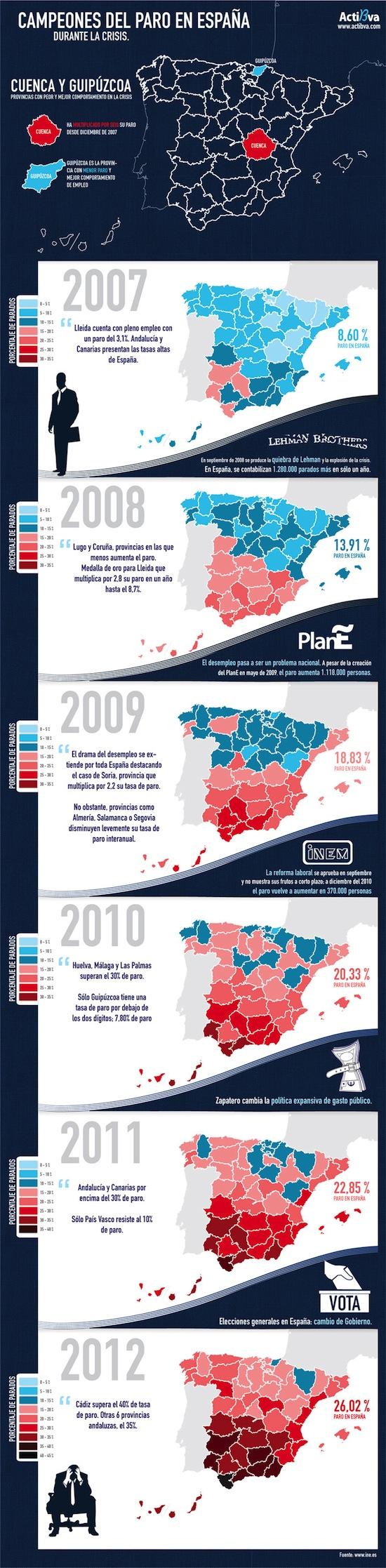 Mapa del paro en España 2007-2012