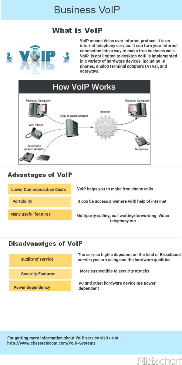 Cómo funciona la voz IP
