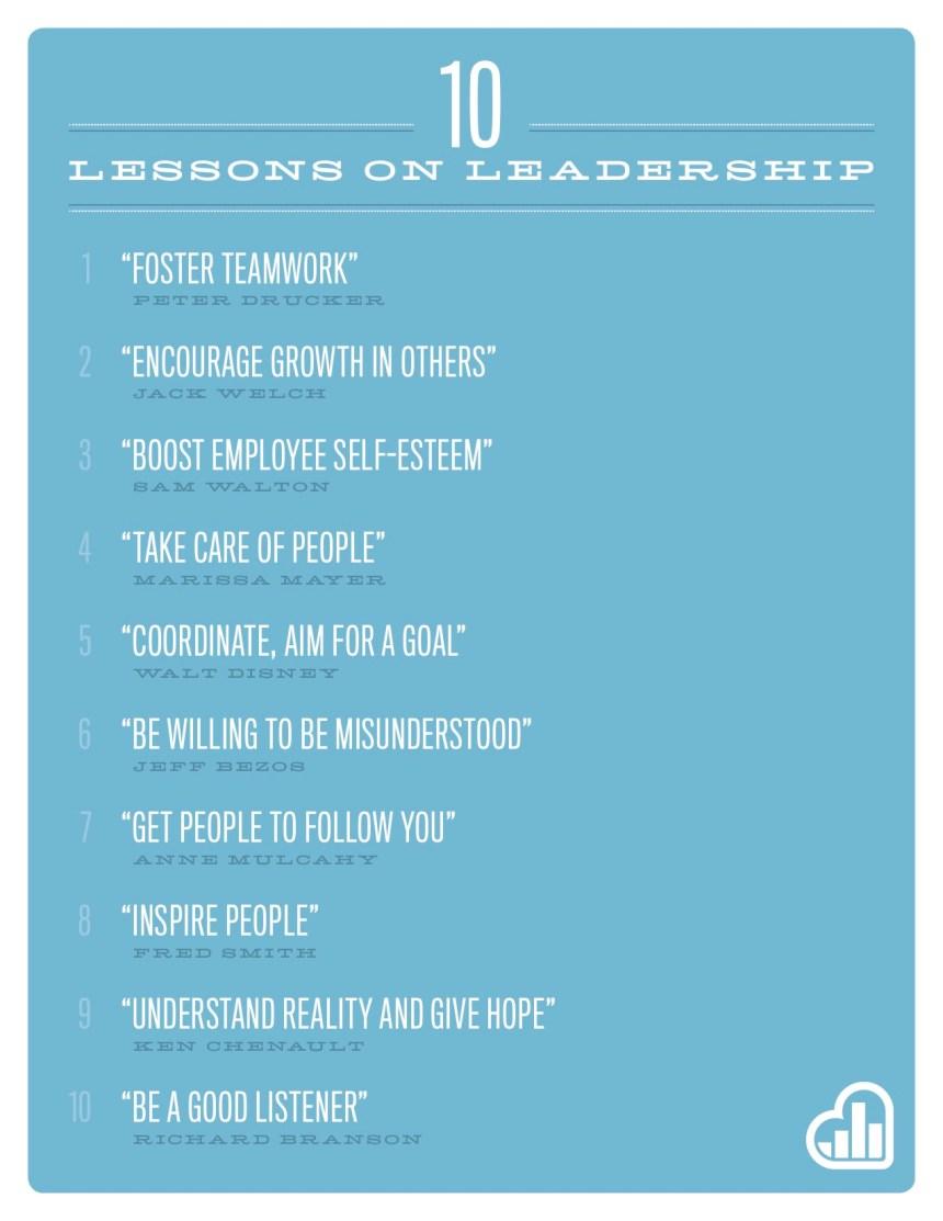 10 lecciones de liderazgo