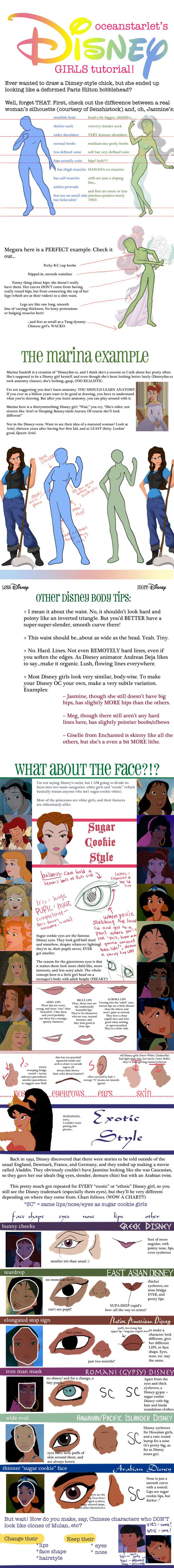 Cómo dibujar chicas Disney