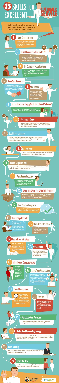 25 habilidades para un buen servicio al cliente