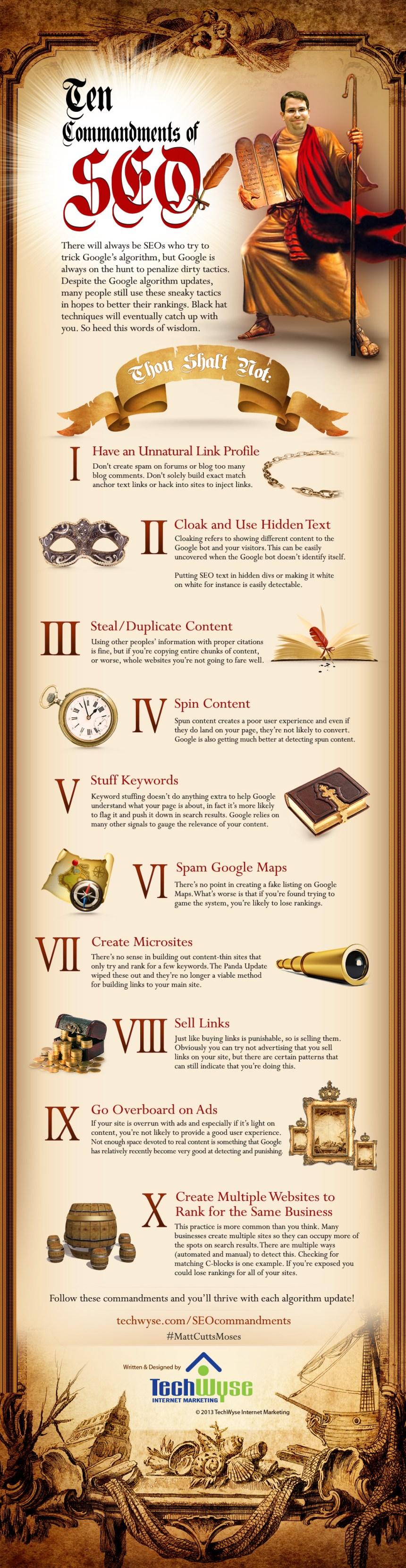 Los 10 mandamientos del SEO