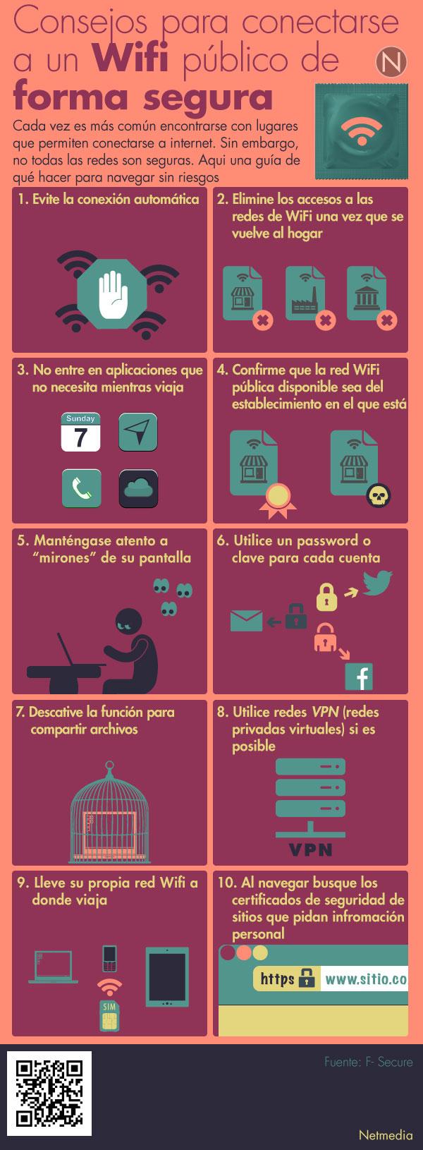 Usa la WiFi pública de forma segura