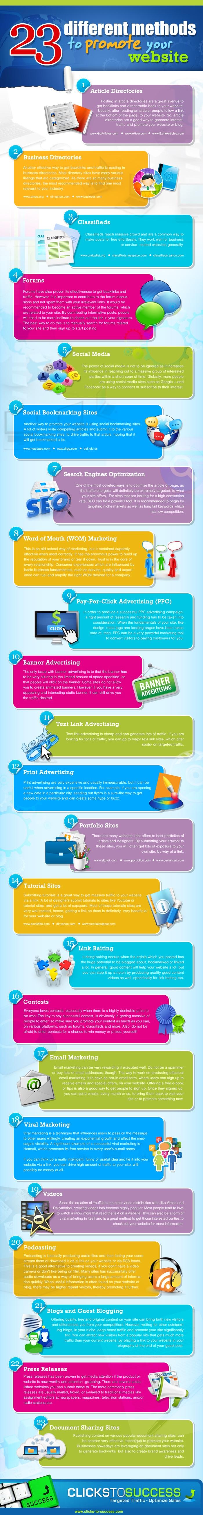 23 métodos diferentes para promocionar tu web