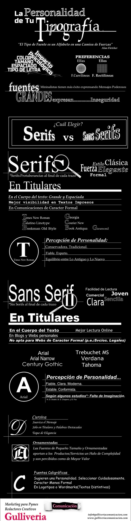 La personalidad de tu tipografía