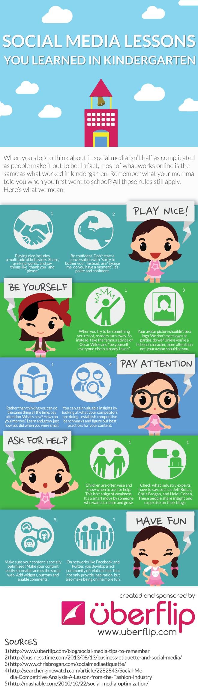 Lecciones de Redes Sociales que puedes aprender en la guardería