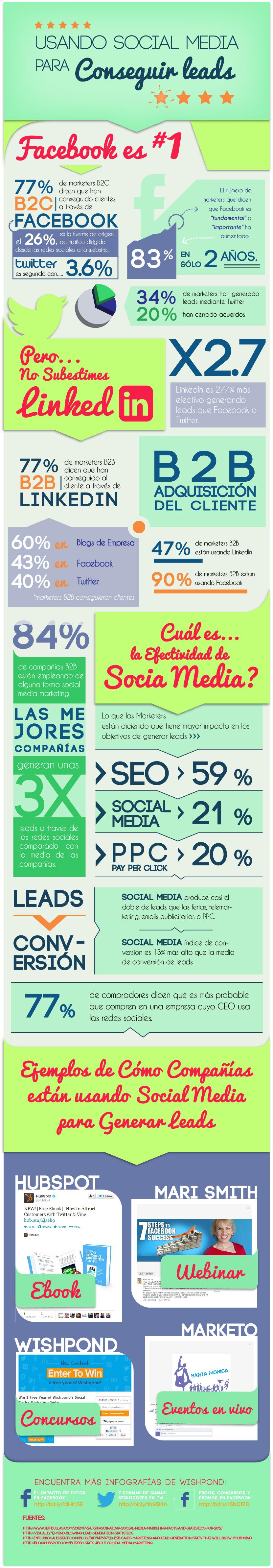 Usa las Redes Sociales para conseguir leads