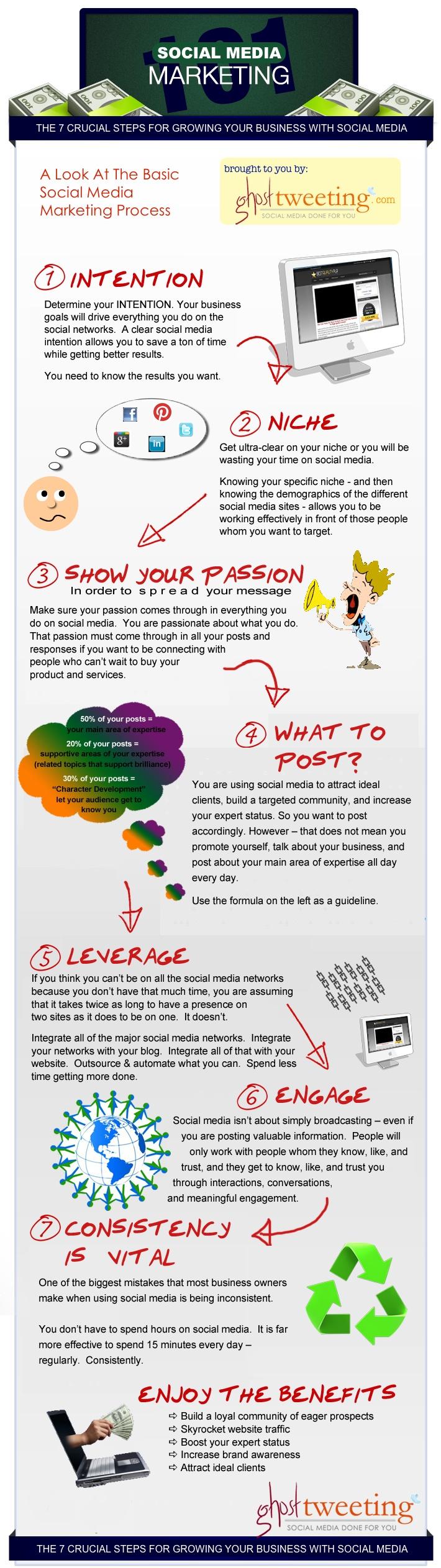 7 pasos para crecer tu empresas con Social Media
