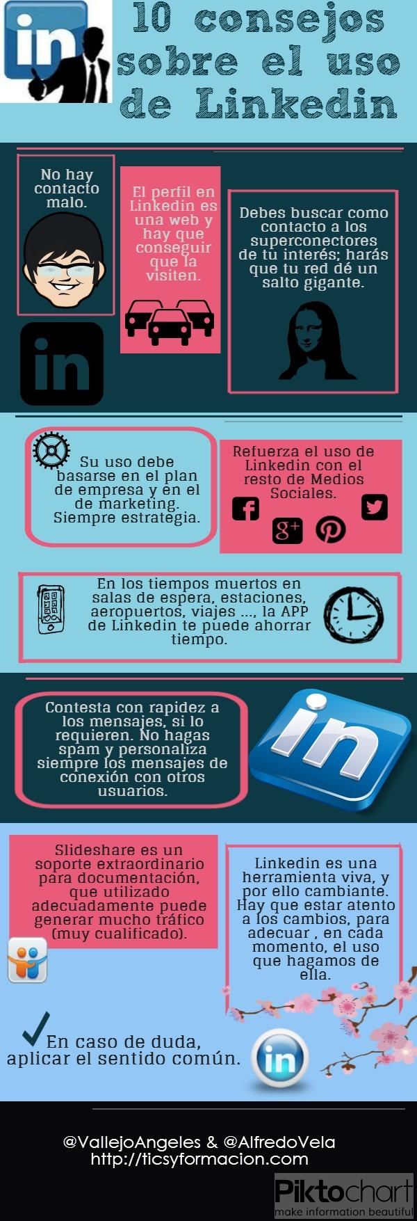 10 consejos sobre el uso de Linkedin
