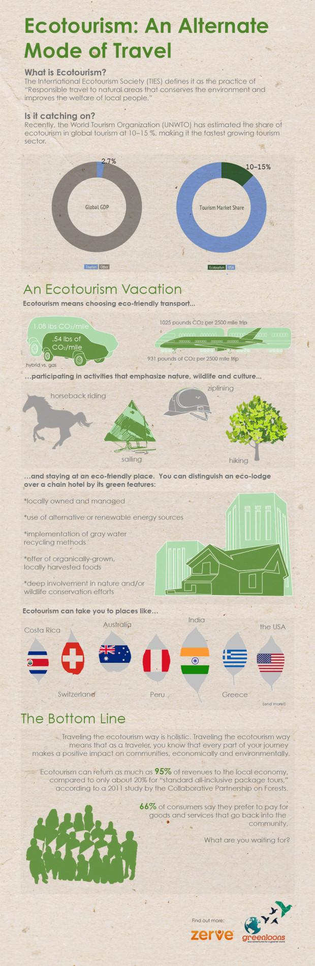 Ecoturismo: un modo alternativo de viajar
