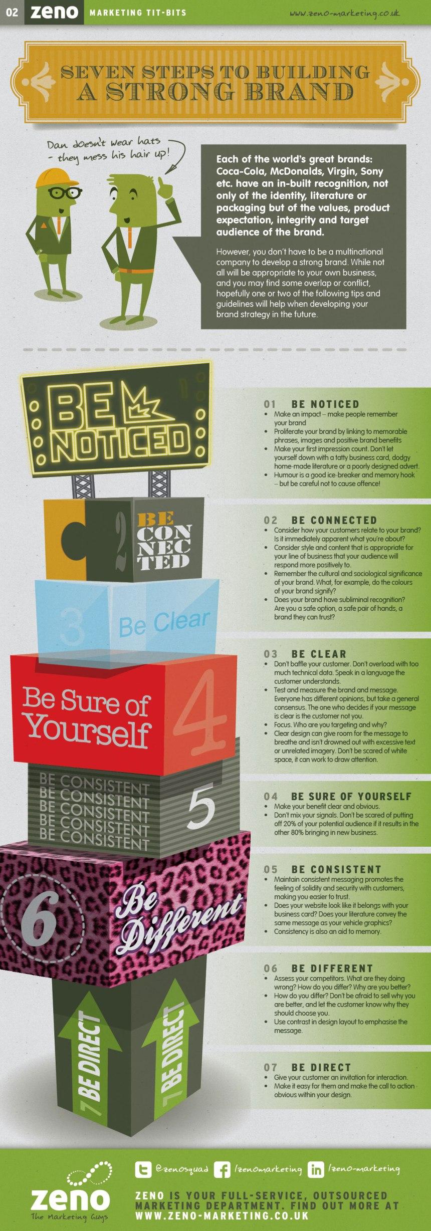 7 pasos para construir una marca fuerte