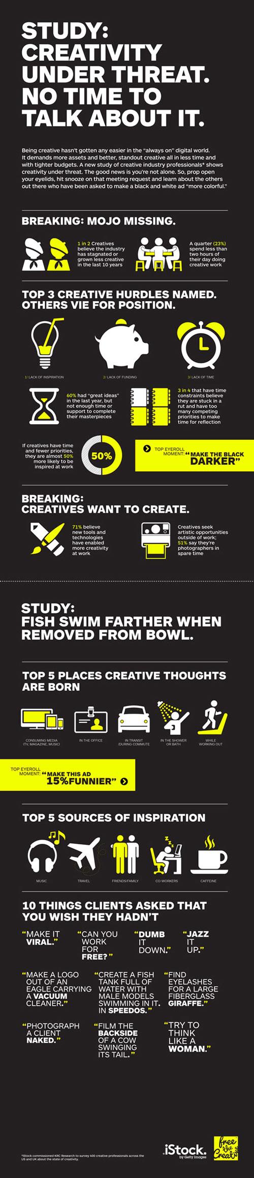 Tiempo para la creatividad