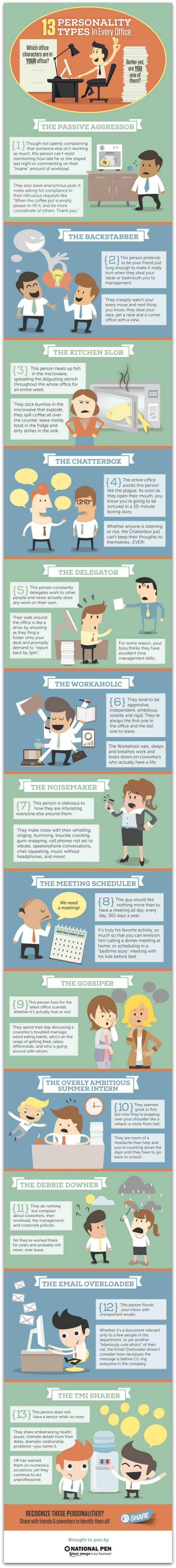 13 tipos de personalidades que hay en las oficinas