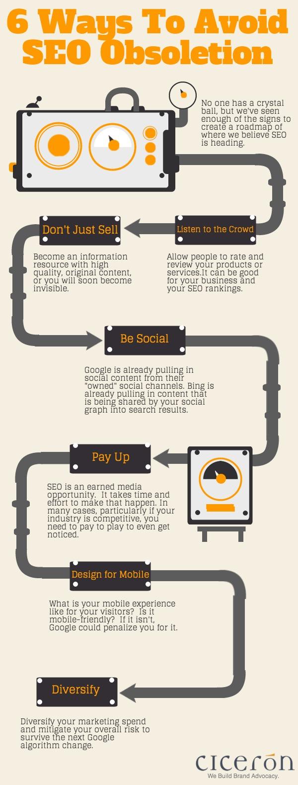 6 formas de evitar la obsolescencia del SEO