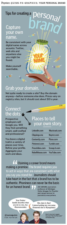Consejos para crear tu marca personal #infografia #infographic #marketing - TICs y Formación