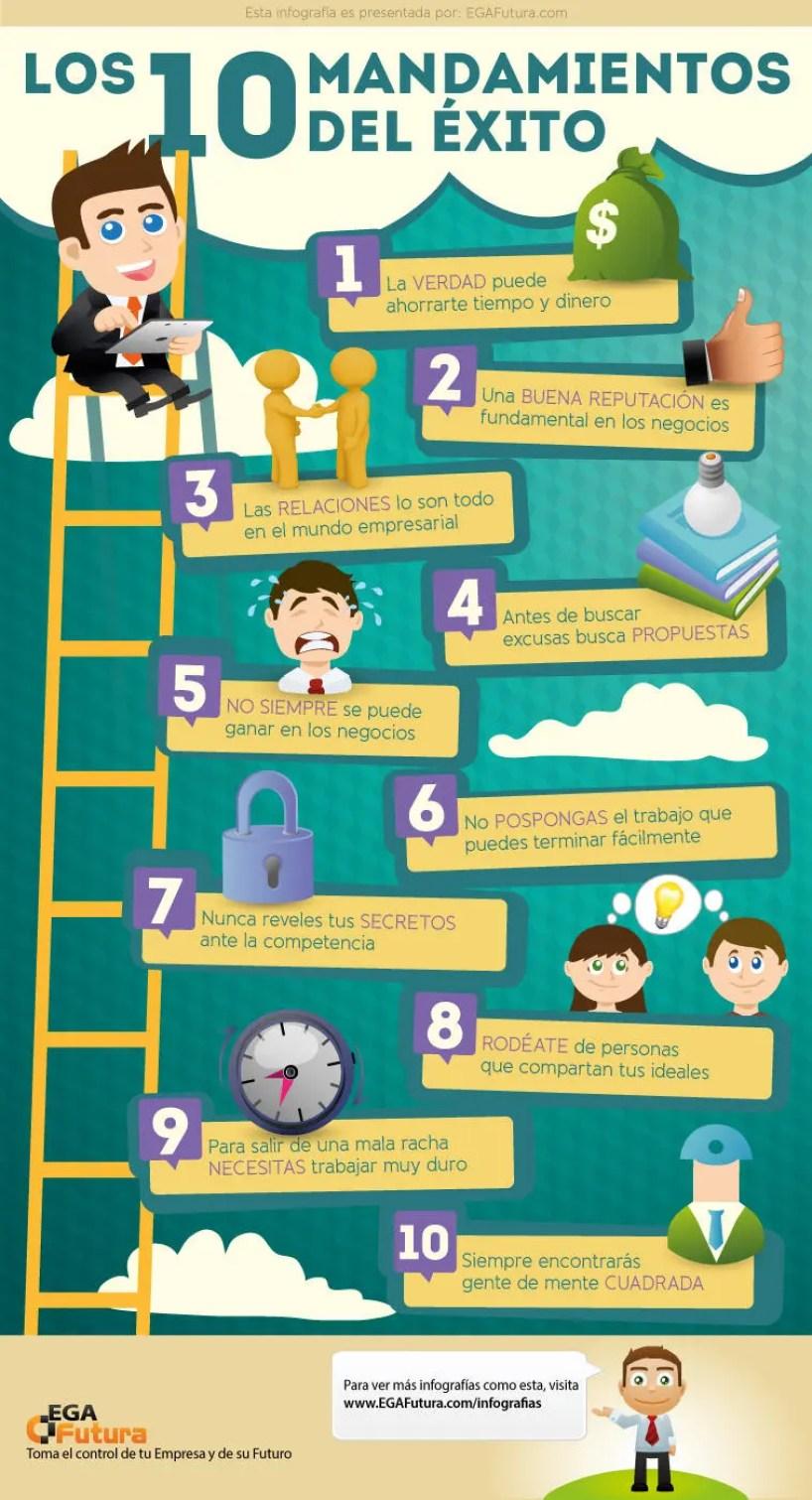 Los 10 mandamientos del éxito
