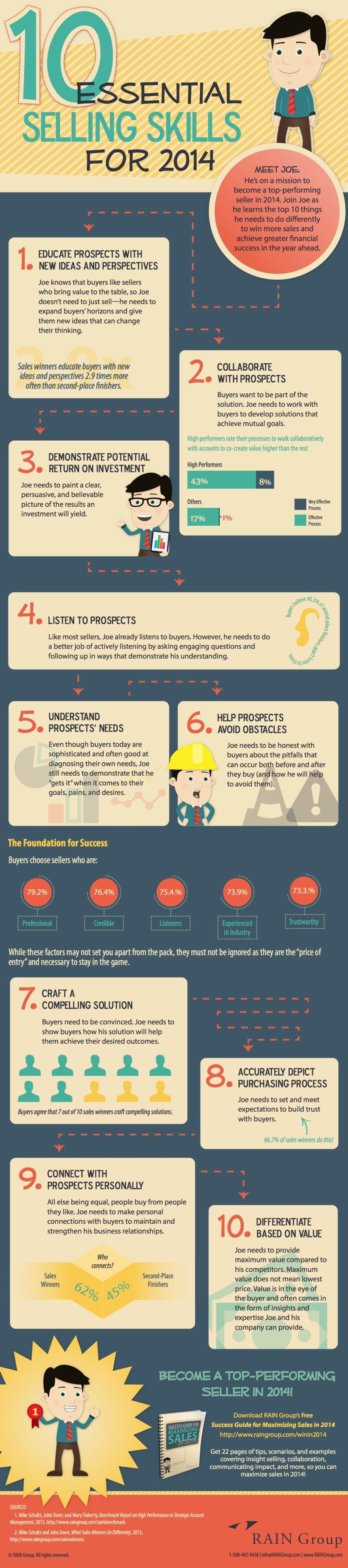 10 habilidades de venta esenciales (2014)