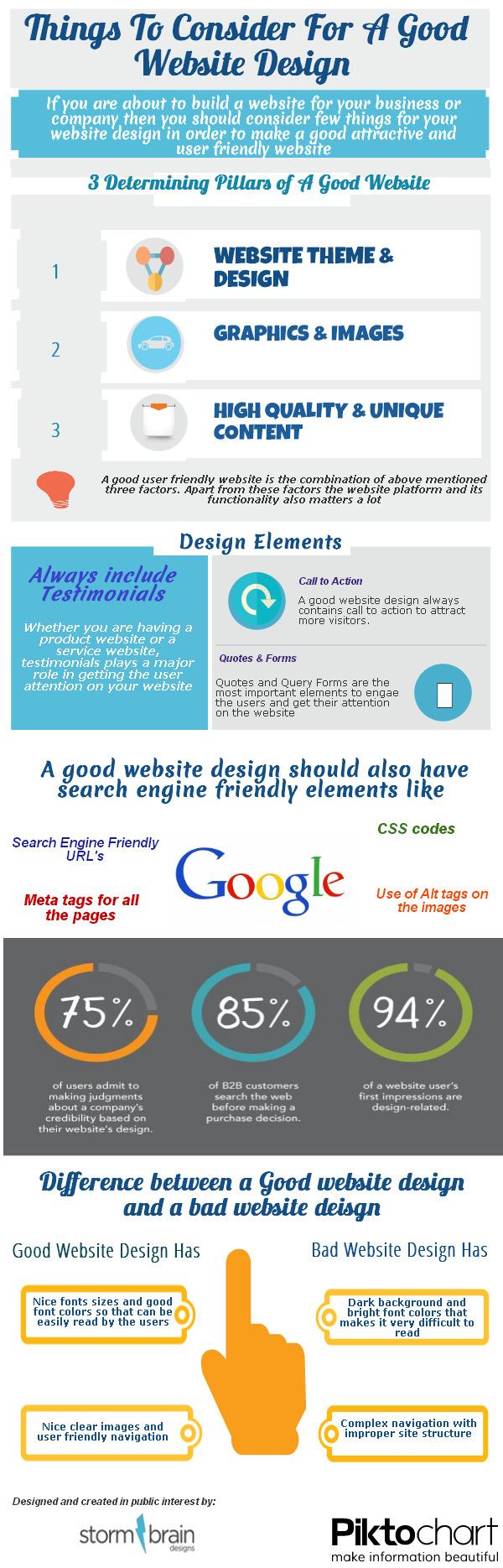Aspectos a considerar en un buen diseño web
