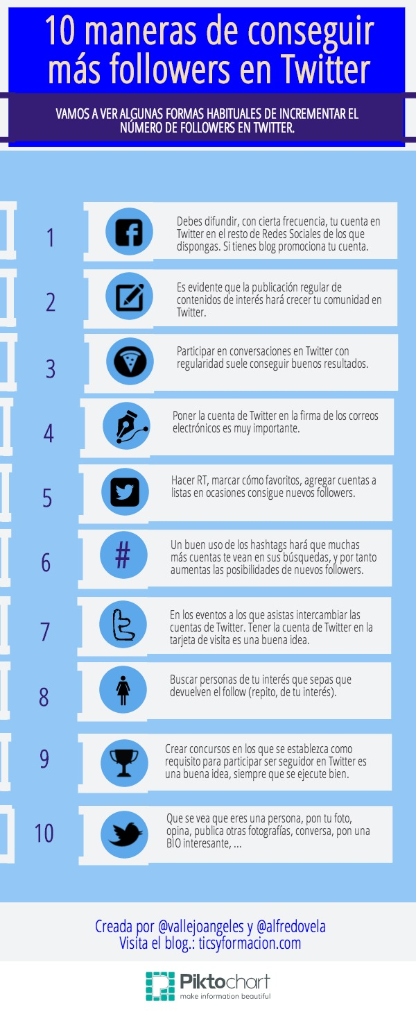 10 maneras de conseguir followers en Twitter