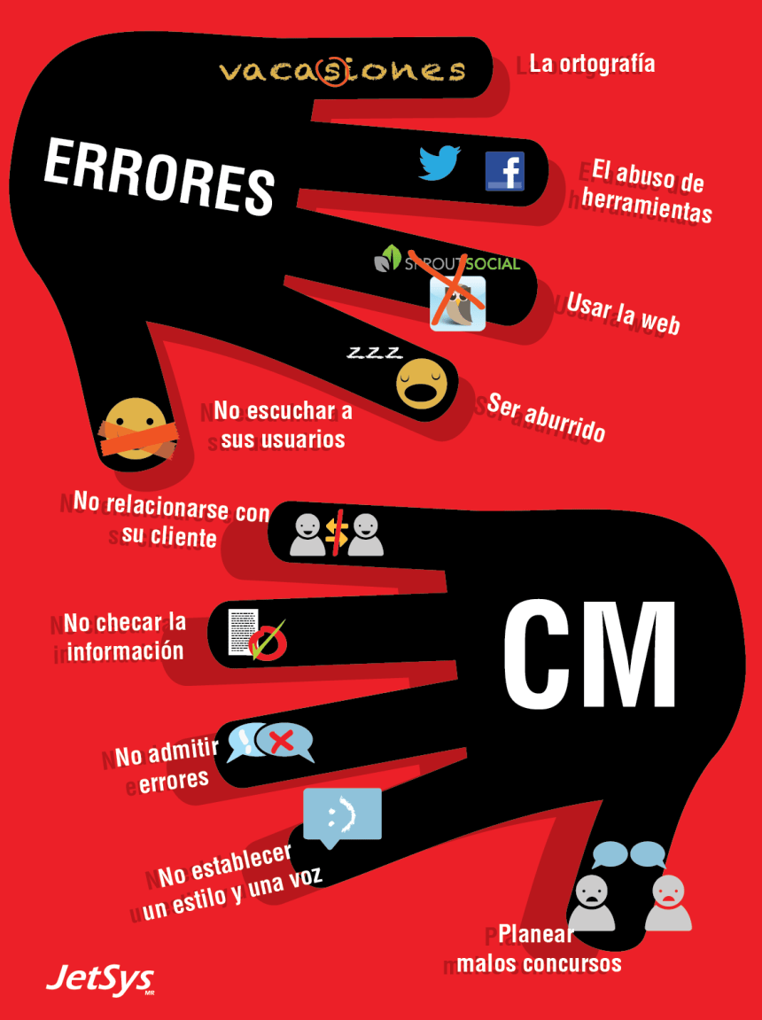Errores de community manager