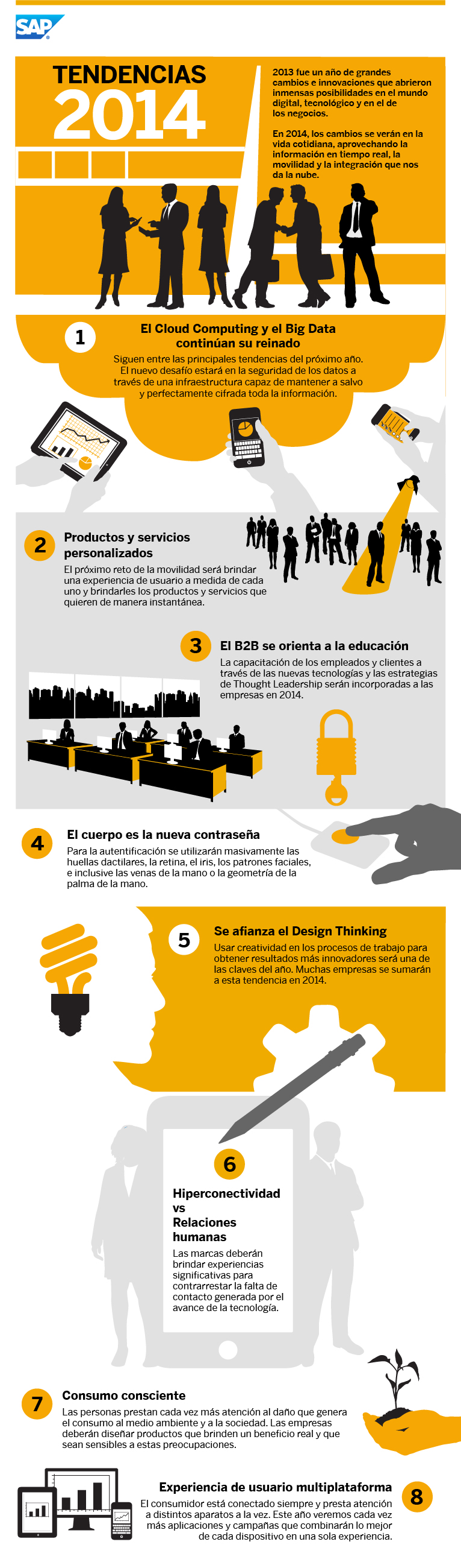 Tendencias digitales para 2014