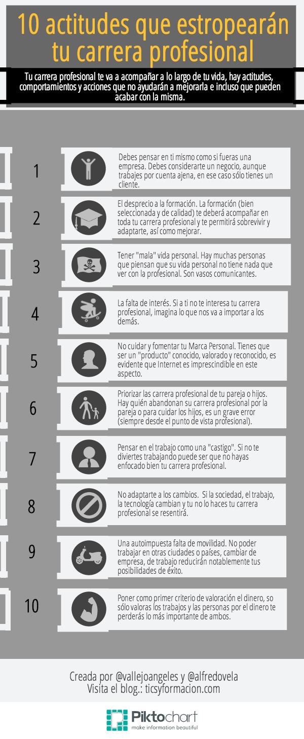 10 actitudes que estropearán tu carrera profesional