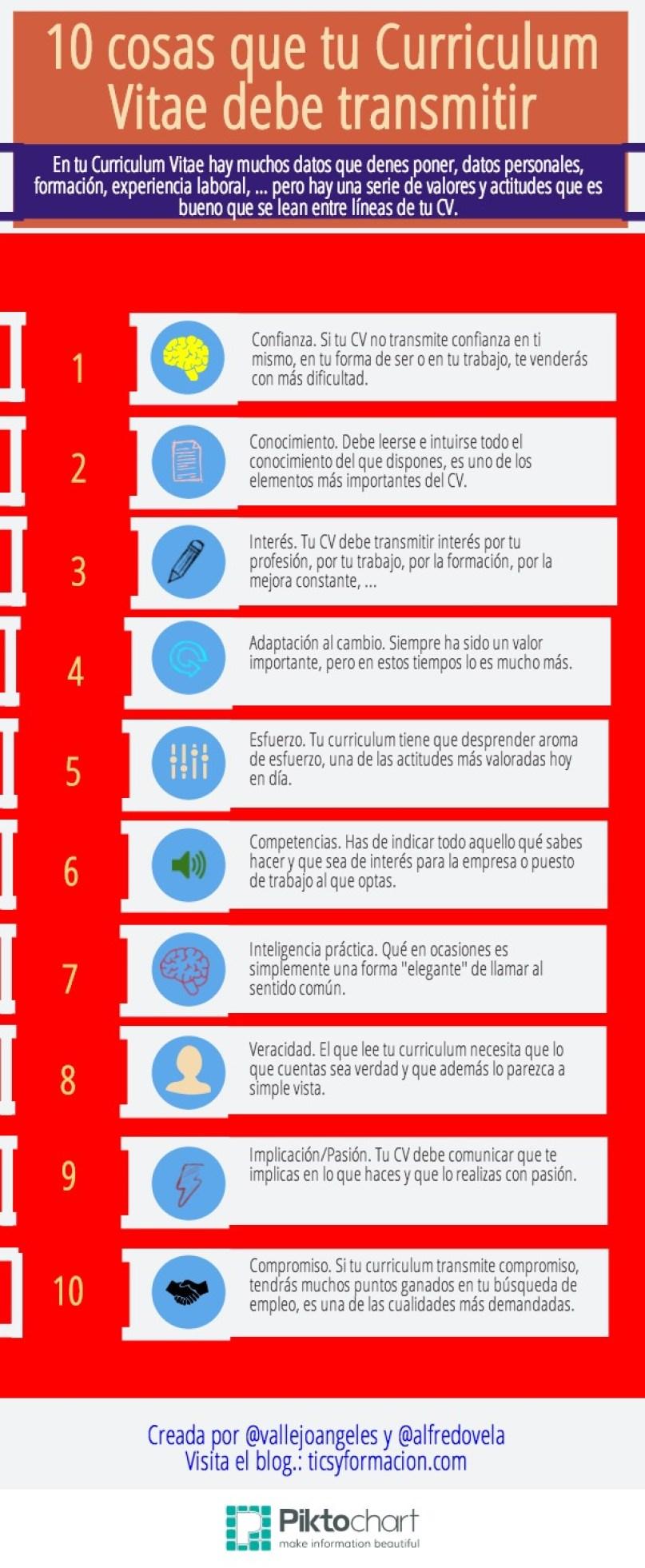 10 cosas que tu Curriculum Vitae debe transmitir #infografia ...