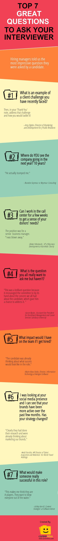 7 grandes preguntas que hacer en tu entrevista de trabajo