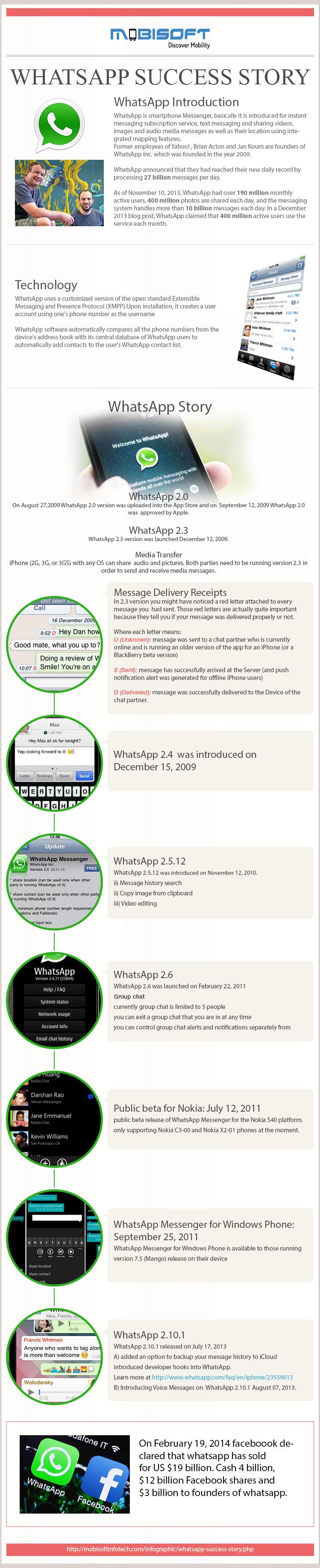 Whatsapp: historia de un éxito