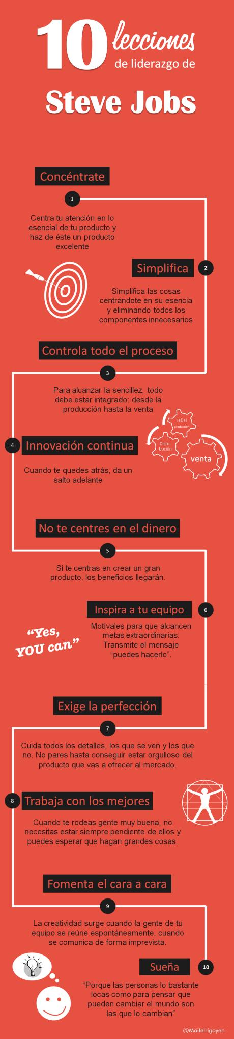 12 lecciones de liderazgo de Steve Jobs