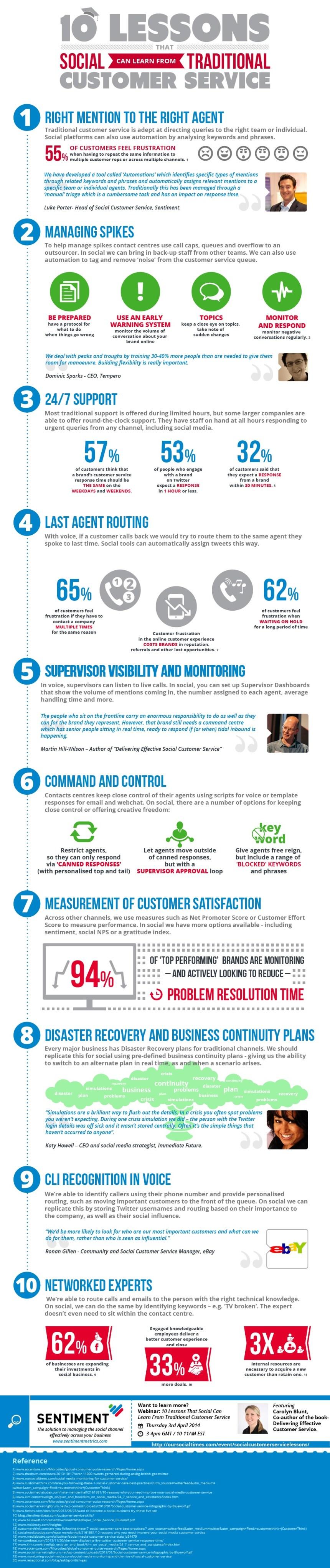 10 lecciones que las Redes deben aprender de la atención al cliente