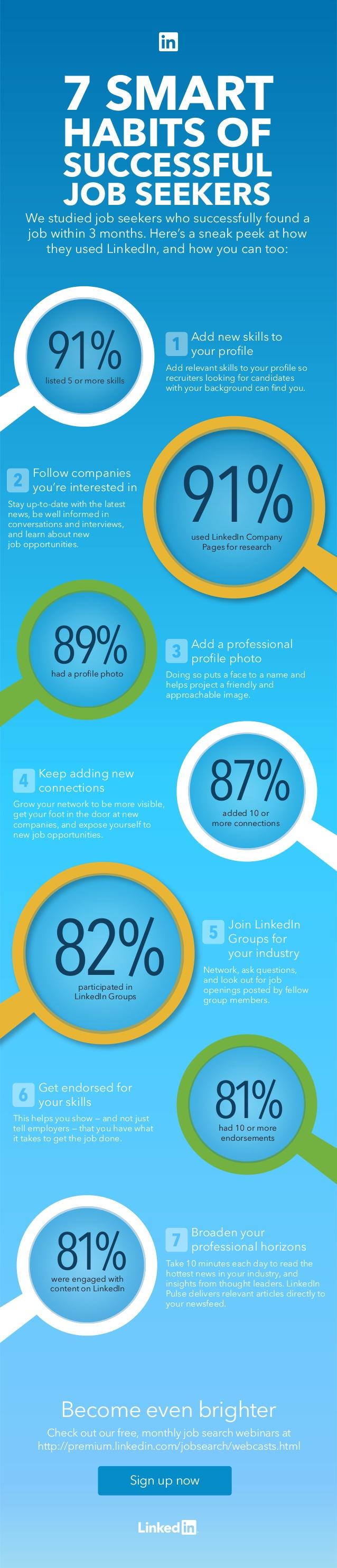 7 hábitos inteligentes para buscadores de #empleo con éxito