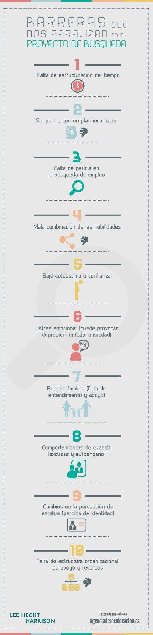 10 barreras en la búsqueda de #empleo