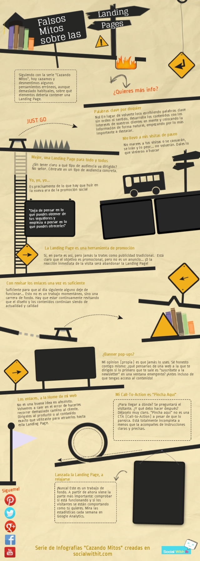 10 falsos mitos sobre las Landing Pages