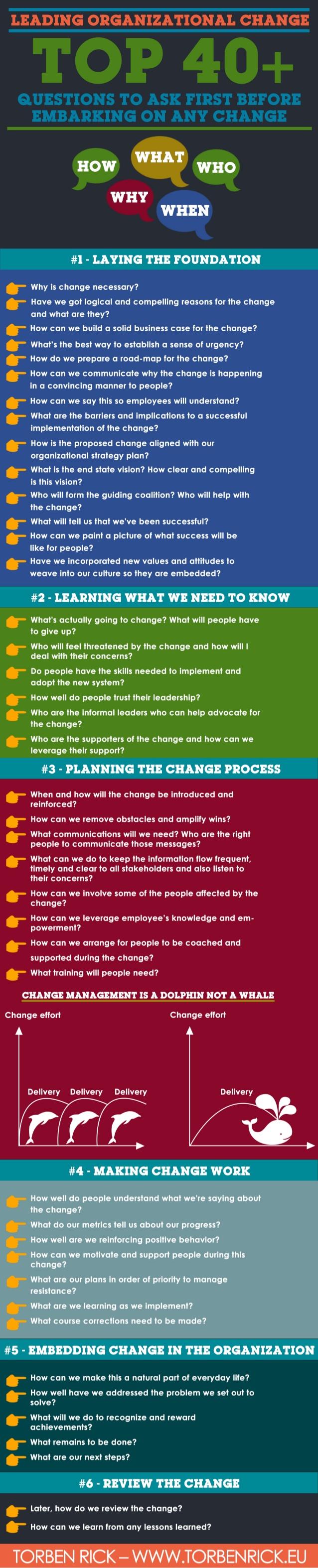 40+ preguntas a hacerte antes de emprender una gestión del cambio