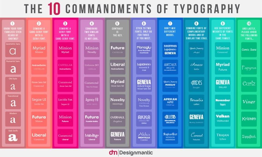 Los 10 mandamientos de la tipografía