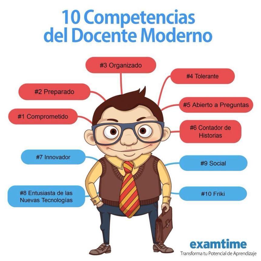 10 competencias del docente moderno