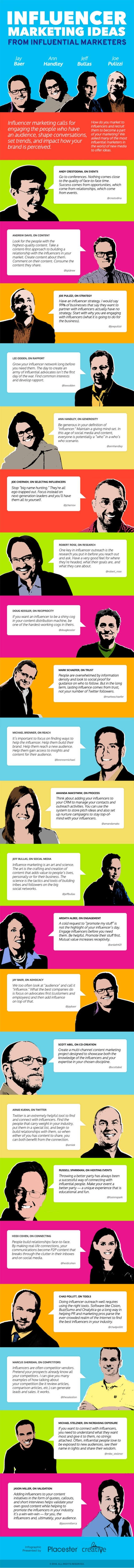 Ideas para marketing de influencers