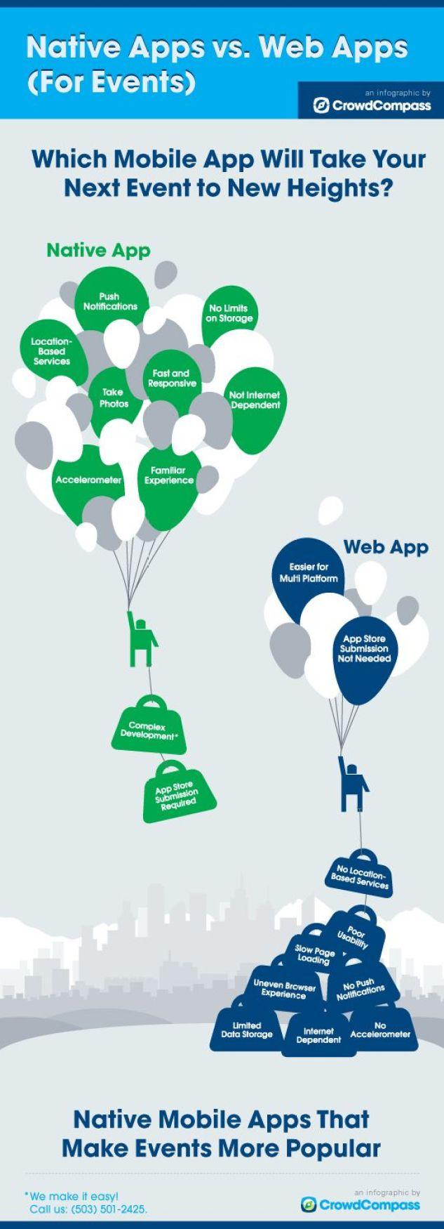 Para eventos: ¿es mejor Apps nativas o Apps web?