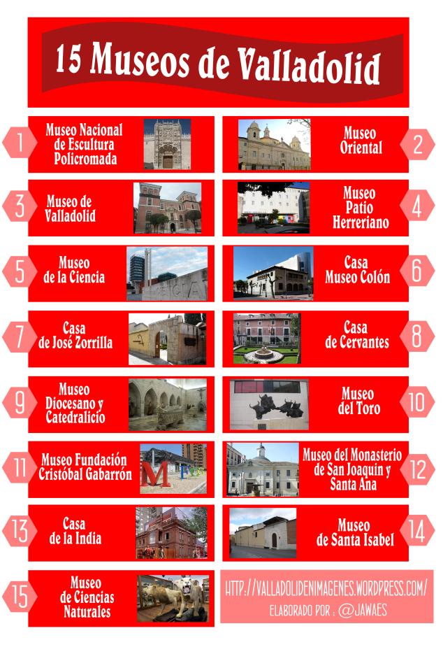 15 museos de Valladolid que debes visitar